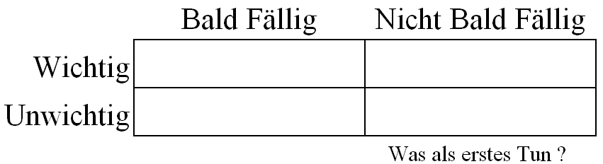 Tabelle Was als Erstes ohne Zahlen Times